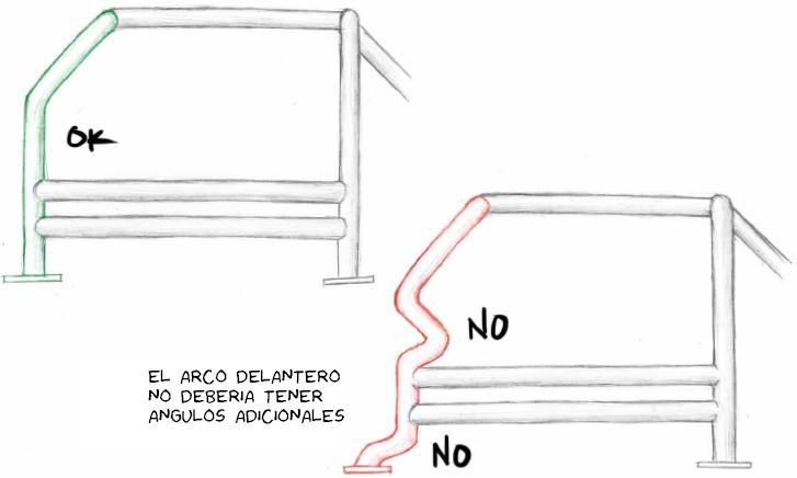 curvas-arco